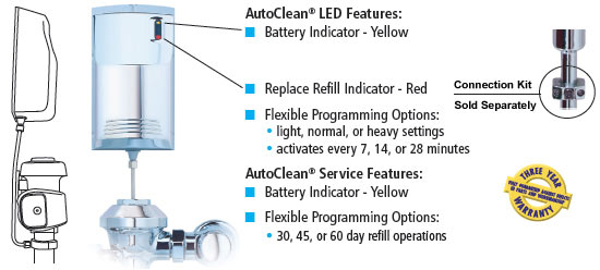 Technical Concepts TC AutoClean LED Dispenser System for Urinals & Toilets - White Finish