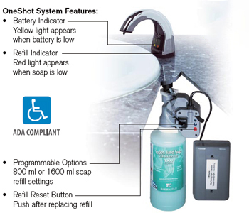 Rubbermaid / Technical Concepts OneShot Foam Touch-Free Counter-Mounted Soap System